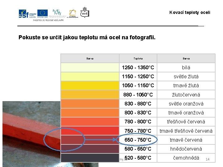 Kovací teploty oceli Pokuste se určit jakou teplotu má ocel na fotografii. Barva Teplota