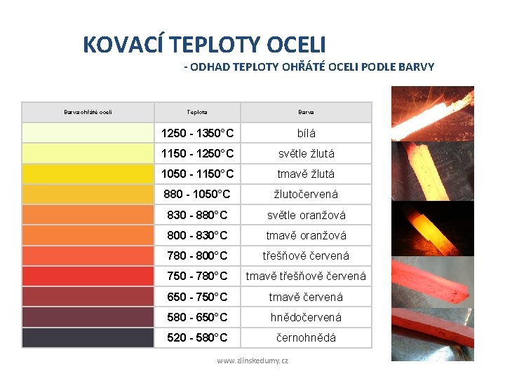 KOVACÍ TEPLOTY OCELI - ODHAD TEPLOTY OHŘÁTÉ OCELI PODLE BARVY Barva ohřáté oceli Teplota