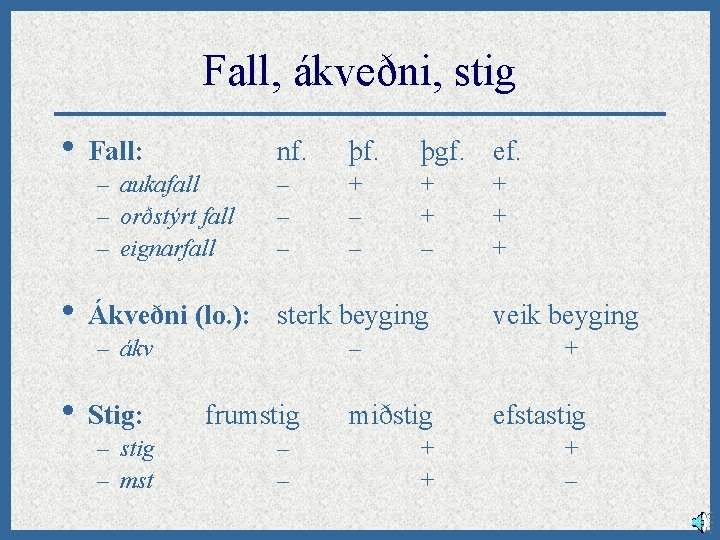 Fall, ákveðni, stig • Fall: – aukafall – orðstýrt fall – eignarfall • Ákveðni