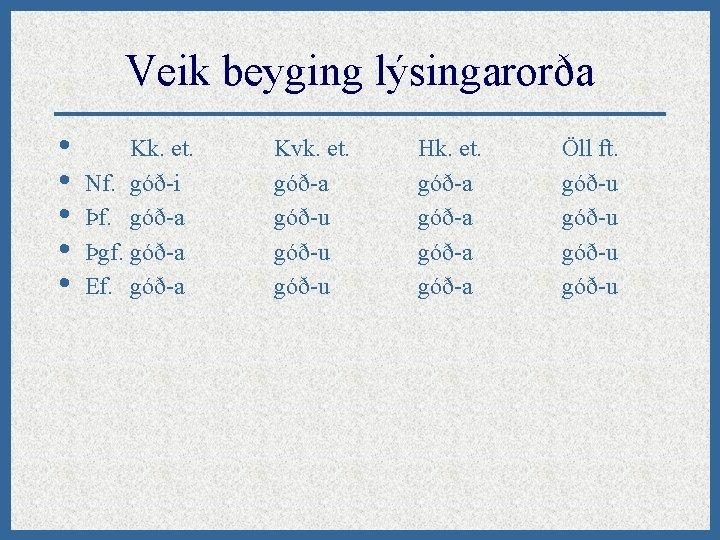 Veik beyging lýsingarorða • • • Kk. et. Nf. góð-i Þf. góð-a Þgf. góð-a