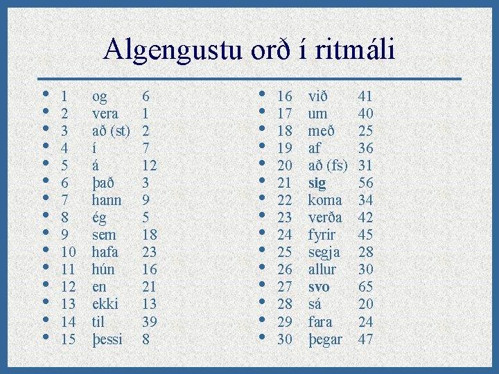 Algengustu orð í ritmáli • • • • 1 2 3 4 5 6