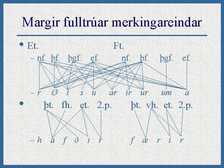 Margir fulltrúar merkingareindar • Et. Ft. – nf. þgf. ef. • –r Ø i