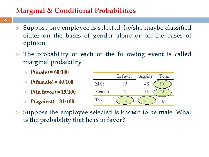 Marginal & Conditional Probabilities 27 Ø Ø Ø Suppose one employee is selected, he/she