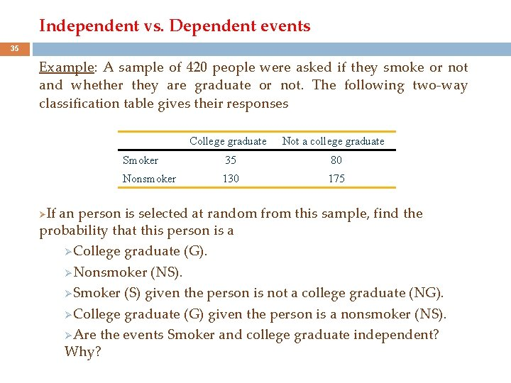 Independent vs. Dependent events 35 Example: A sample of 420 people were asked if
