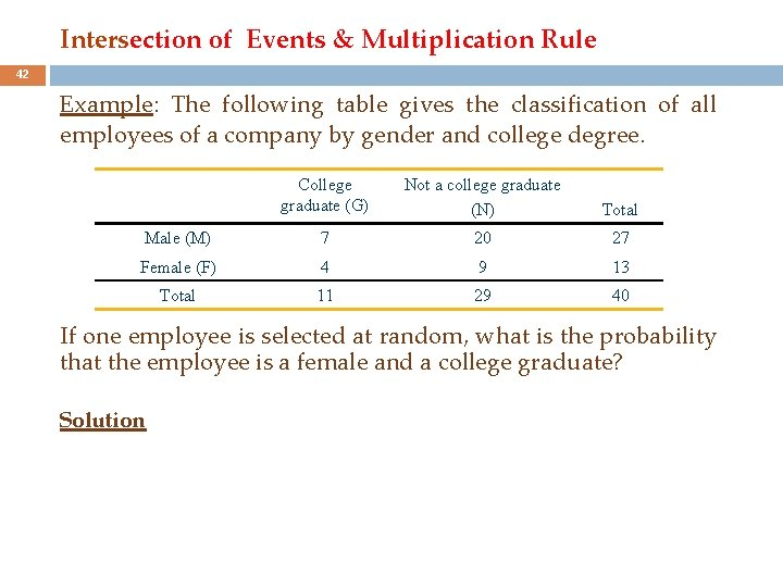 Intersection of Events & Multiplication Rule 42 Example: The following table gives the classification