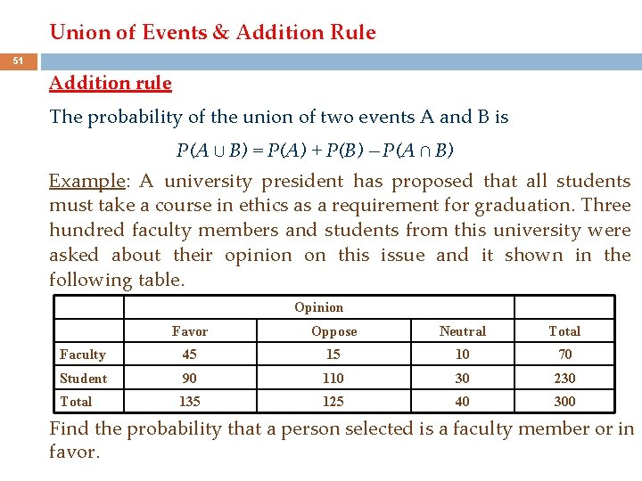 Union of Events & Addition Rule 51 Addition rule The probability of the union