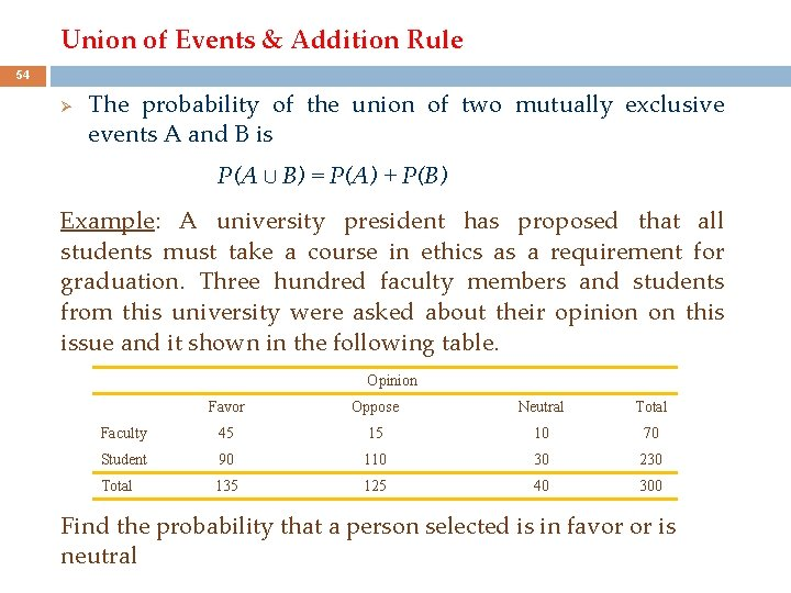 Union of Events & Addition Rule 54 Ø The probability of the union of
