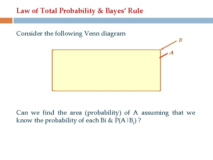 Law of Total Probability & Bayes' Rule Consider the following Venn diagram B 1