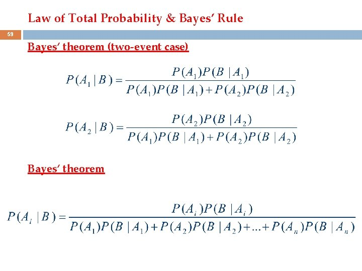 Law of Total Probability & Bayes' Rule 59 Bayes' theorem (two-event case) Bayes' theorem