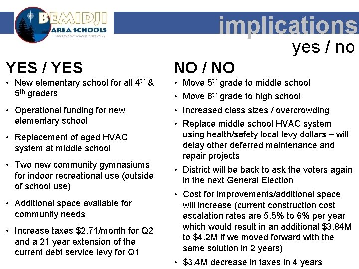 implications yes / no YES / YES NO / NO • New elementary school