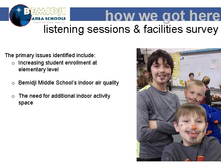 how we got here listening sessions & facilities survey The primary issues identified include: