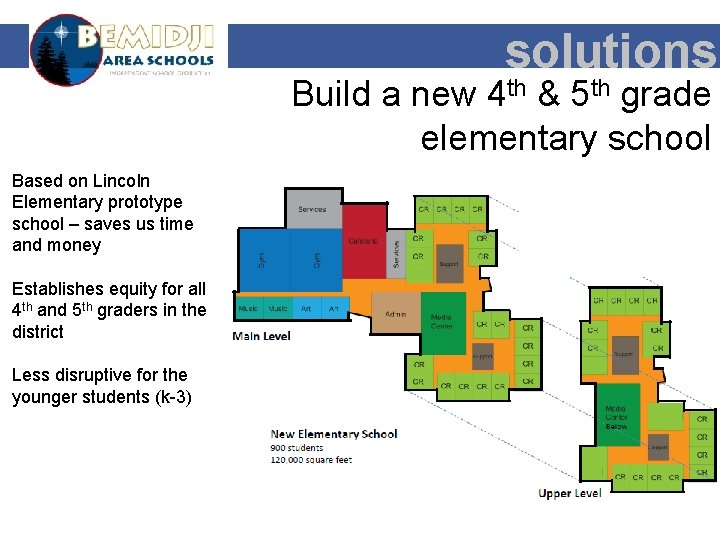 solutions Build a new 4 th & 5 th grade elementary school Based on