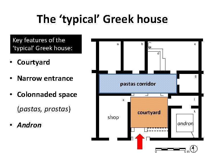 The 'typical' Greek house Key features of the 'typical' Greek house: oikos • Courtyard