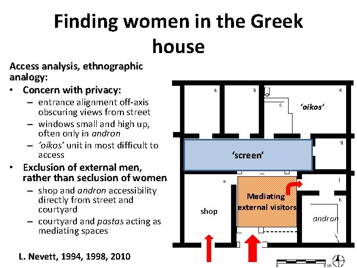 Finding women in the Greek house Access analysis, ethnographic analogy: • Concern with privacy:
