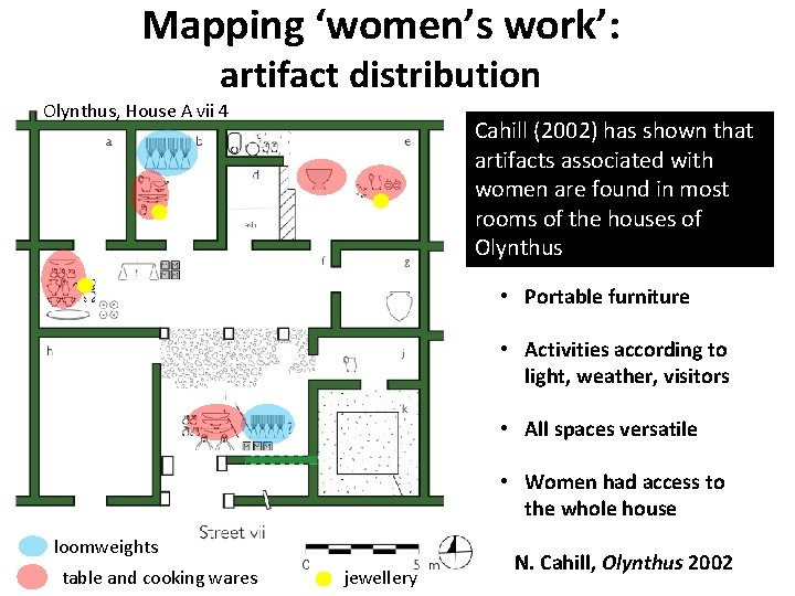 Mapping 'women's work': artifact distribution Olynthus, House A vii 4 Cahill (2002) has shown