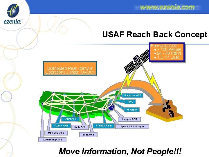 USAF Reach Back Concept Forward JAOC: l ~ 100 People l 24 - 48