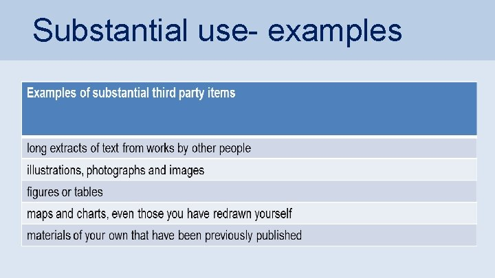 Substantial use- examples