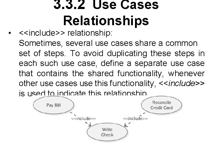 3. 3. 2 Use Cases Relationships • <<include>> relationship: Sometimes, several use cases share