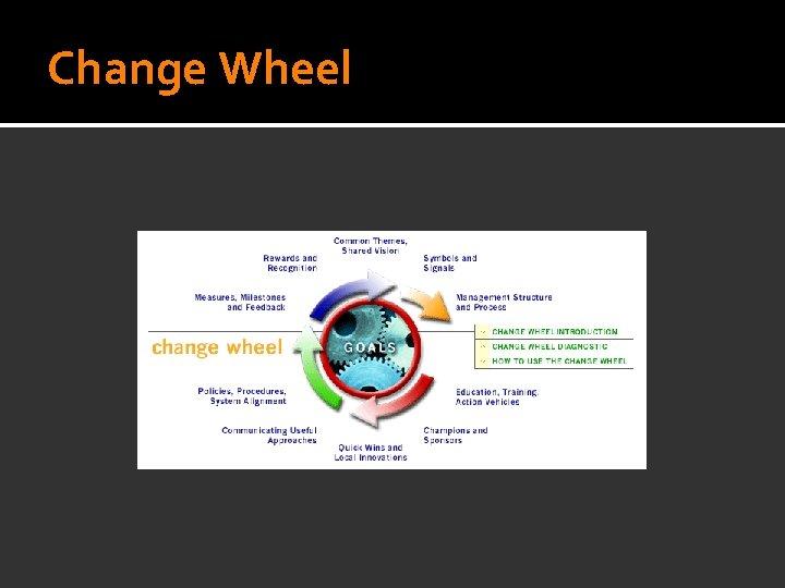 Change Wheel