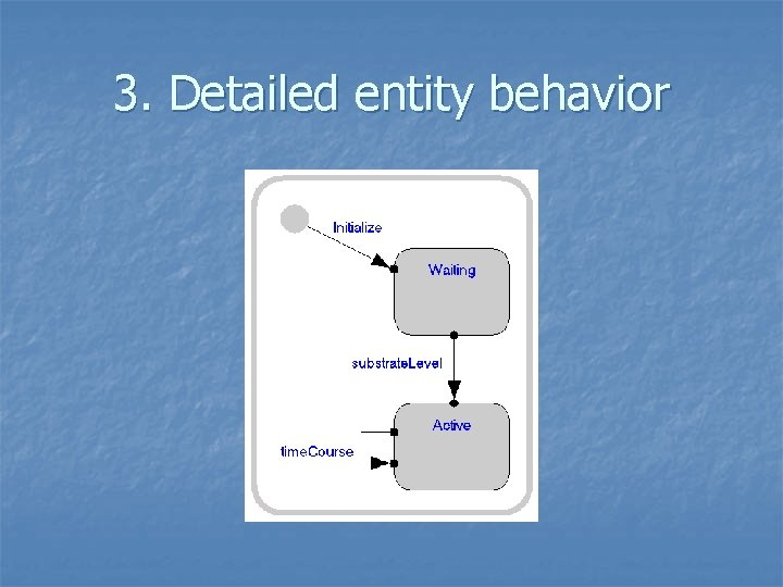 3. Detailed entity behavior