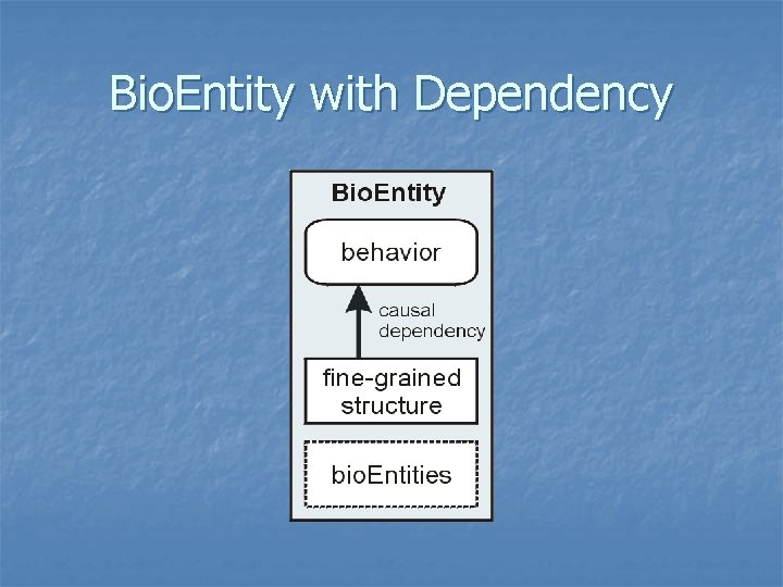 Bio. Entity with Dependency