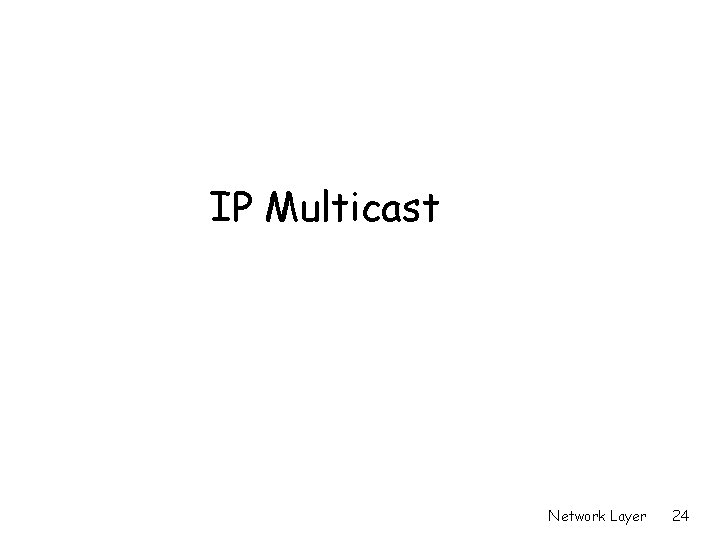 IP Multicast Network Layer 24