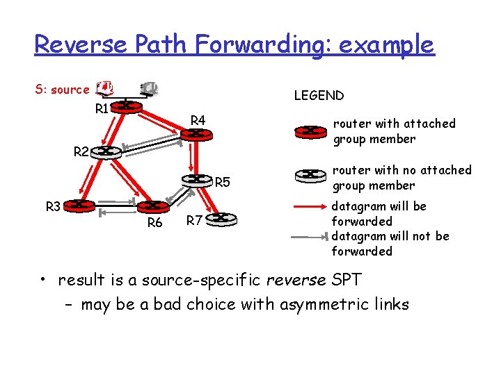 Reverse Path Forwarding: example S: source LEGEND R 1 R 4 router with attached