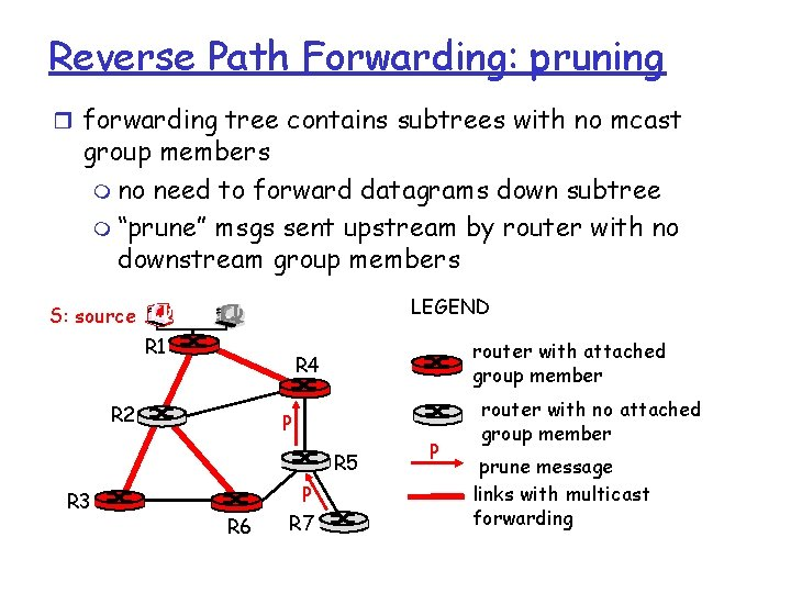 Reverse Path Forwarding: pruning r forwarding tree contains subtrees with no mcast group members