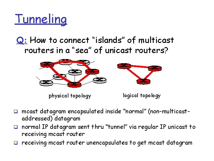 """Tunneling Q: How to connect """"islands"""" of multicast routers in a """"sea"""" of unicast"""