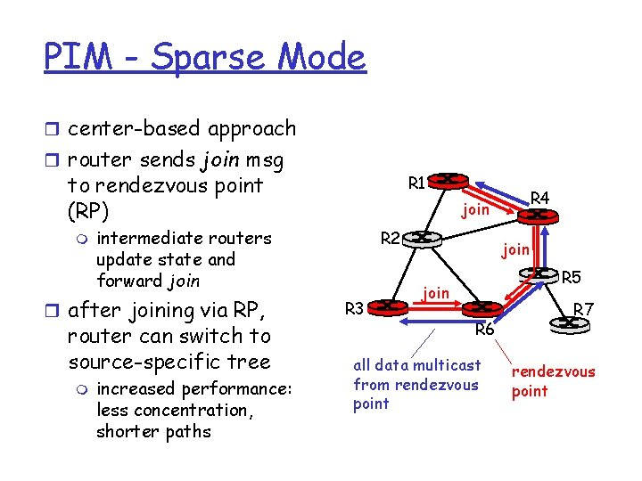 PIM - Sparse Mode r center-based approach r router sends join msg to rendezvous