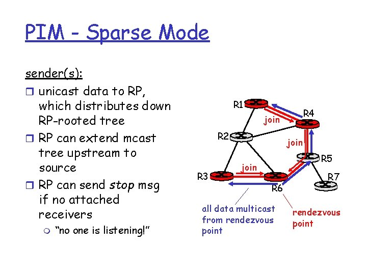 PIM - Sparse Mode sender(s): r unicast data to RP, which distributes down RP-rooted