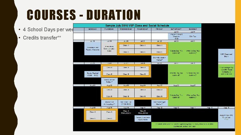 COURSES - DURATION • 4 School Days per week • Credits transfer**