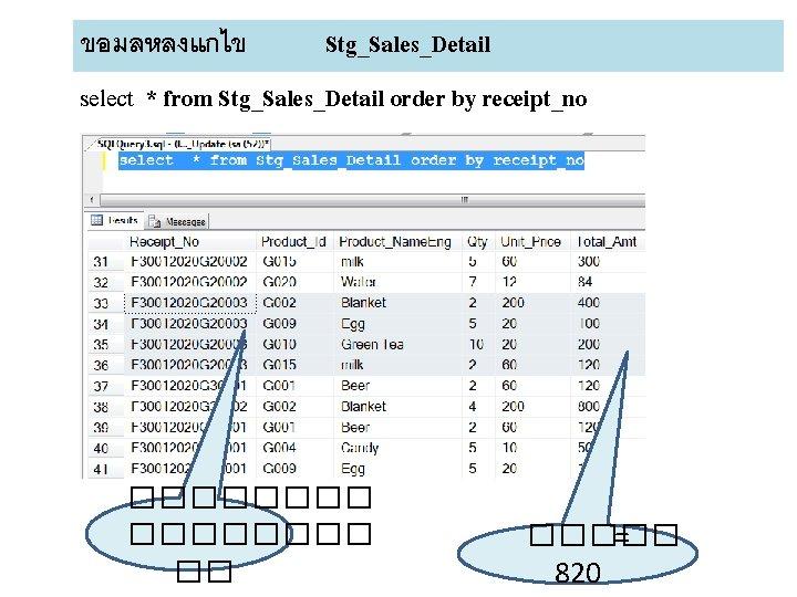 ขอมลหลงแกไข Stg_Sales_Detail select * from Stg_Sales_Detail order by receipt_no �������� �� ����� = 820