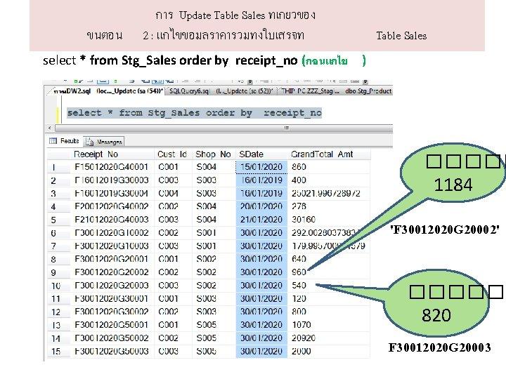 ขนตอน การ Update Table Sales ทเกยวของ 2 : แกไขขอมลราคารวมทงใบเสรจท select * from Stg_Sales order