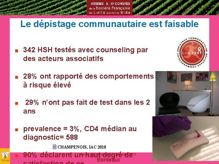 Le dépistage communautaire est faisable ■ 342 HSH testés avec counseling par des acteurs