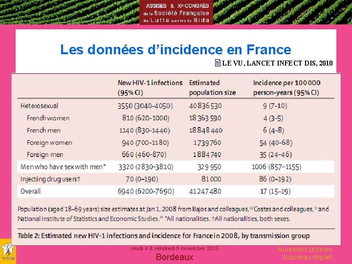 Les données d'incidence en France LE VU, LANCET INFECT DIS, 2010 Jeudi 4 &