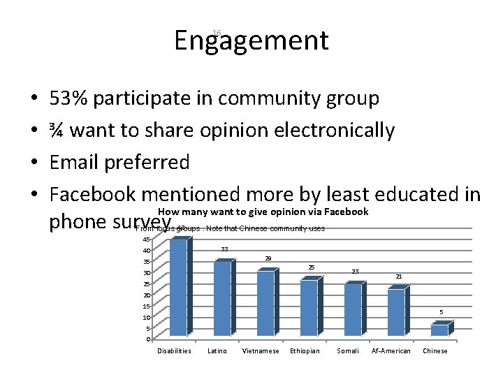 Engagement 16 • • 53% participate in community group ¾ want to share opinion