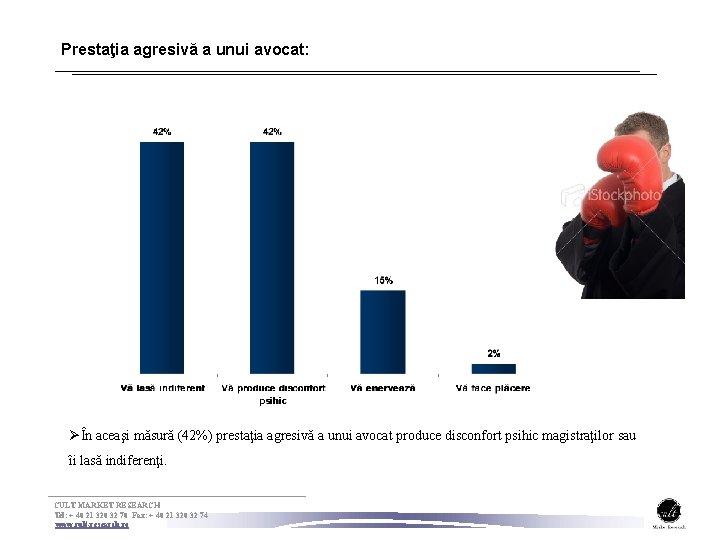Prestaţia agresivă a unui avocat: ØÎn aceaşi măsură (42%) prestaţia agresivă a unui avocat