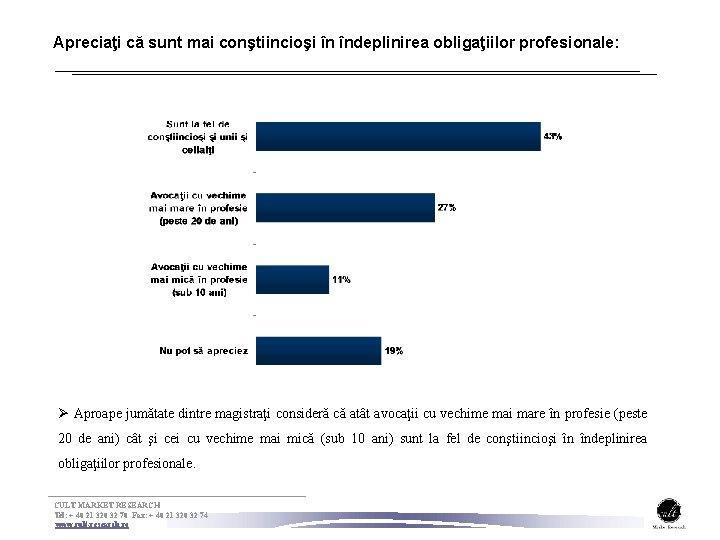 Apreciaţi că sunt mai conştiincioşi în îndeplinirea obligaţiilor profesionale: Ø Aproape jumătate dintre magistraţi