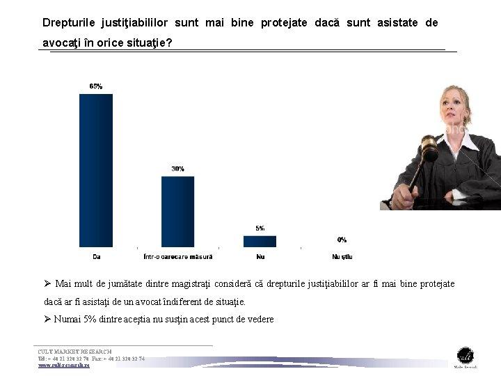 Drepturile justiţiabililor sunt mai bine protejate dacă sunt asistate de avocaţi în orice situaţie?