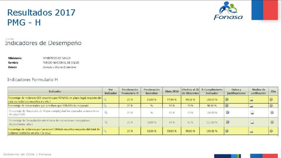 Resultados 2017 PMG - H