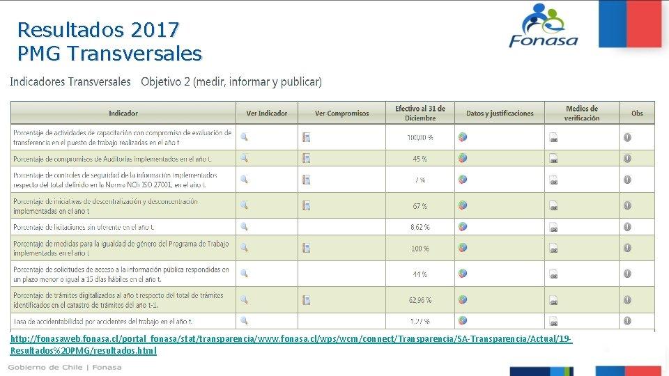 Resultados 2017 PMG Transversales http: //fonasaweb. fonasa. cl/portal_fonasa/stat/transparencia/www. fonasa. cl/wps/wcm/connect/Transparencia/SA-Transparencia/Actual/19 Resultados%20 PMG/resultados. html