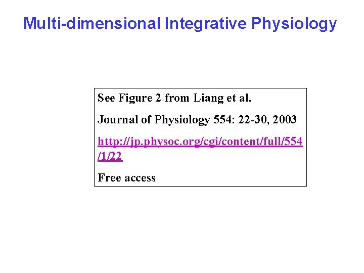 Multi-dimensional Integrative Physiology See Figure 2 from Liang et al. Journal of Physiology 554: