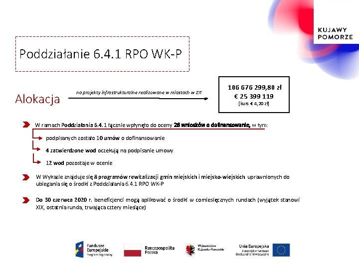 Poddziałanie 6. 4. 1 RPO WK-P Alokacja na projekty infrastrukturalne realizowane w miastach w