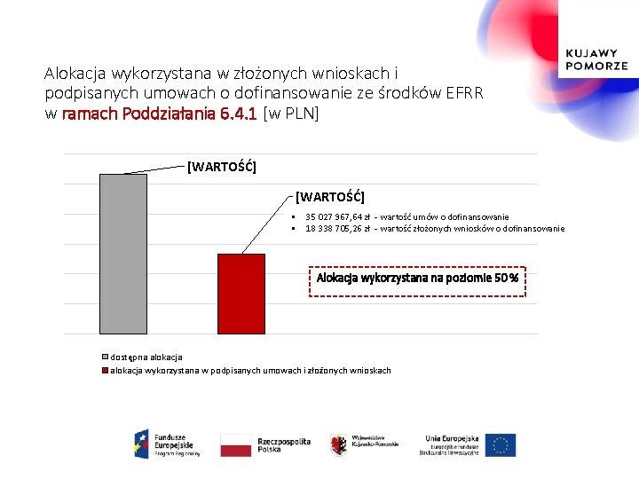 Alokacja wykorzystana w złożonych wnioskach i podpisanych umowach o dofinansowanie ze środków EFRR w