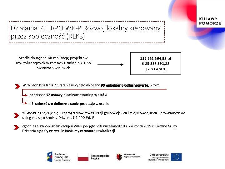 Działania 7. 1 RPO WK-P Rozwój lokalny kierowany przez społeczność (RLKS) Środki dostępne na