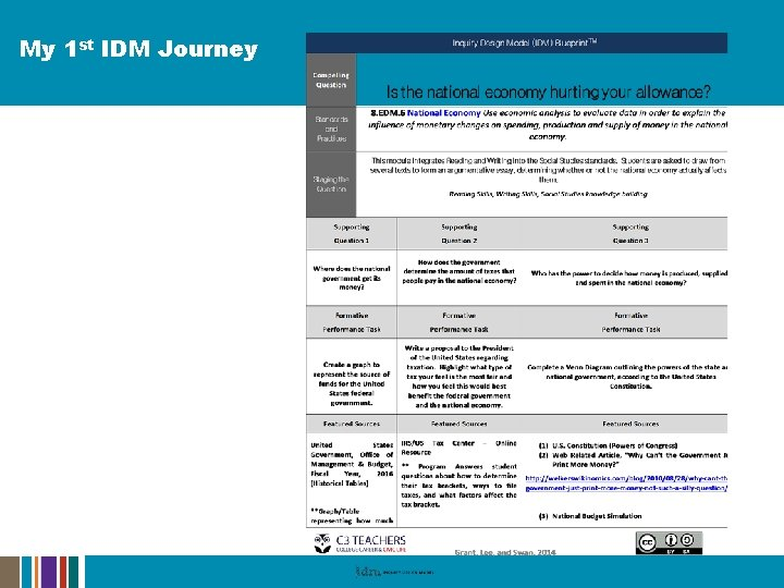 My 1 st IDM Journey