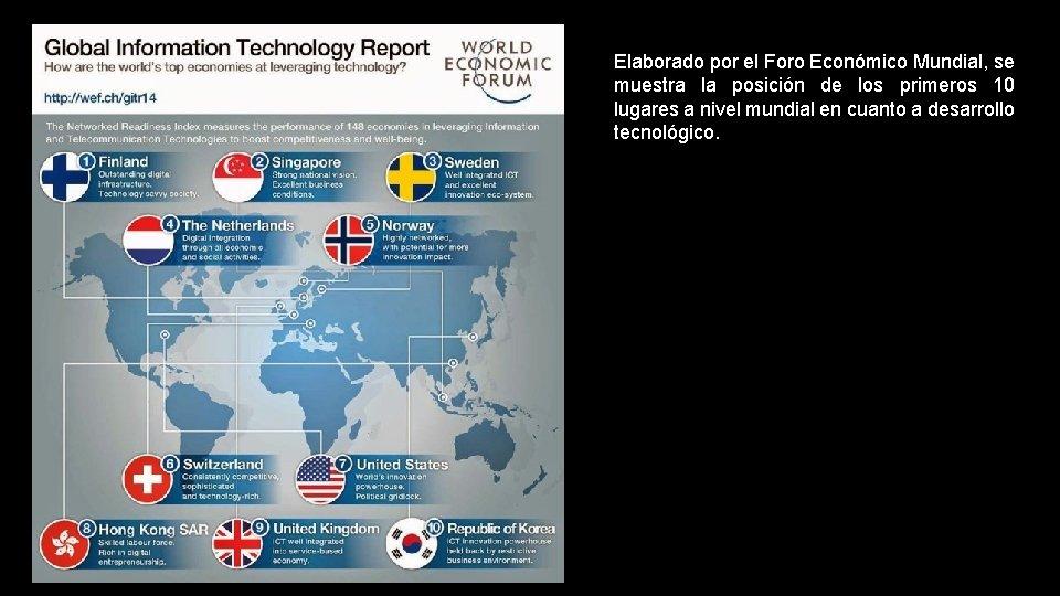 Elaborado por el Foro Económico Mundial, se muestra la posición de los primeros 10