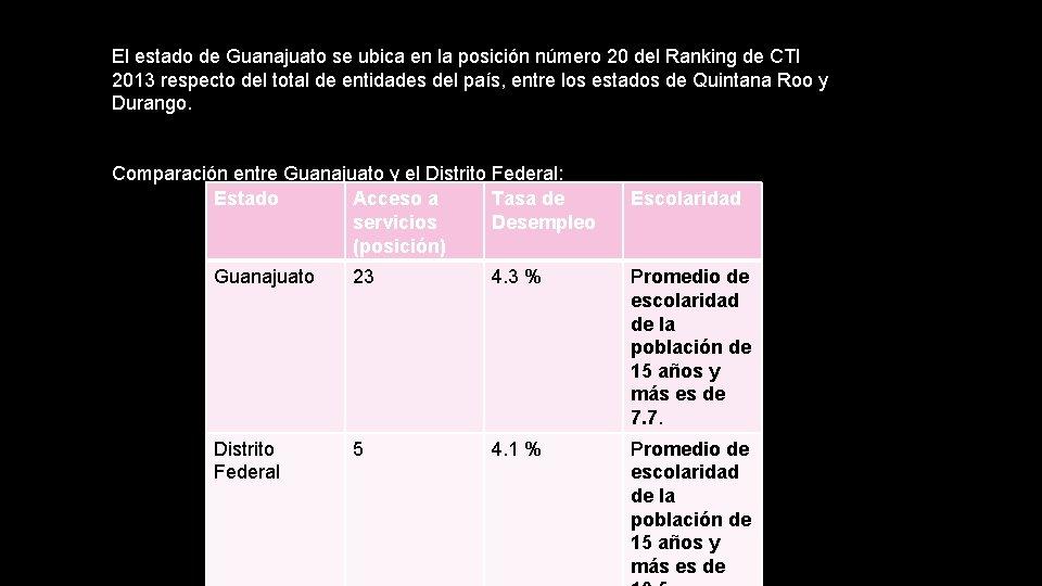 El estado de Guanajuato se ubica en la posición número 20 del Ranking de