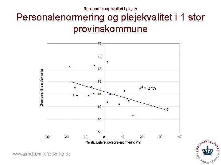 Ressourcer og kvalitet i plejen Personalenormering og plejekvalitet i 1 stor provinskommune www. arbejdsmiljoforskning.
